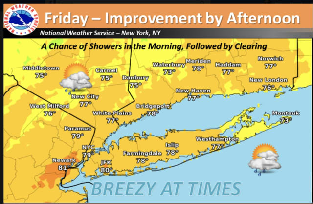 The stormy weather will be moving out during the morning on Friday and skies will clear by the early afternoon.