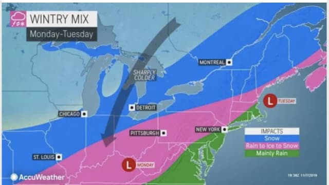 A look at the potential for a wintry mix early next week.