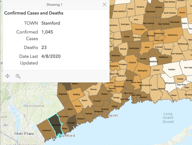 Stamford leads Fairfield County with the number of COVID-19 cases with 1,045.