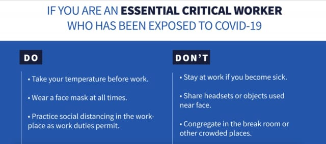 The CDC guidelines for essential workers.