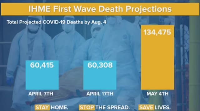 A spike in deaths is predicted due to COVID-19