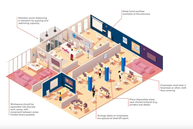 A diagram of work space in an office included in the documents on CT reopenings.