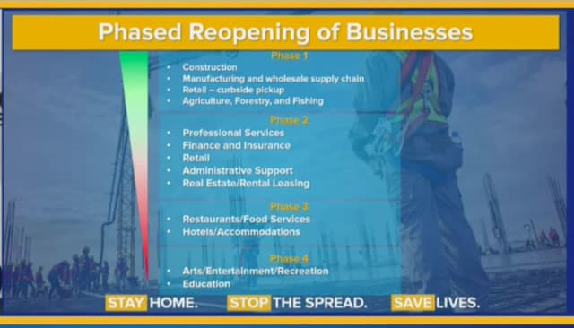 A look at the phased reopening of businesses.