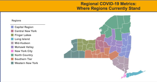 A look at the the dashboard tracking seven metrics for New York's 10 regions.