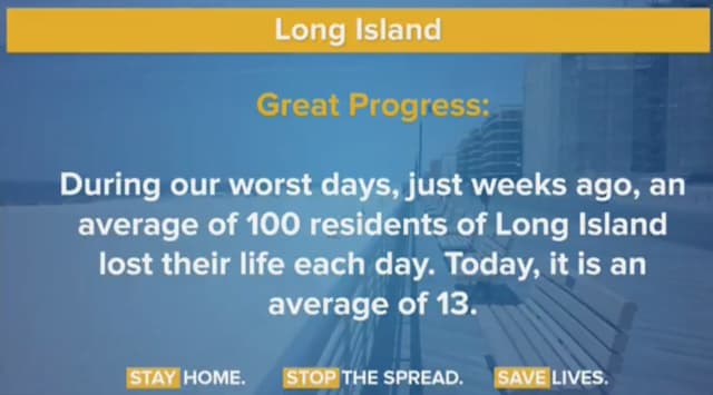 """Long Island has made """"great progress"""" during the COVID-19 pandemic, according to New York Gov. Andrew Cuomo"""