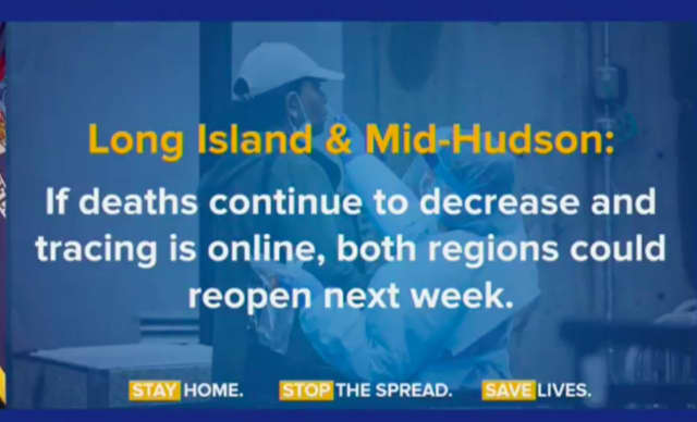 These are metrics Long Island and the counties that make up the Mid-Hudson must meet to start Phase 1 of reopening.