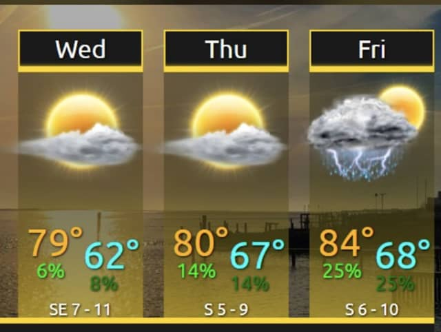 A high-pressure system has led to a stretch of sunny, pleasant days. That will be followed by a big change in the weather pattern starting at the end of the workweek.