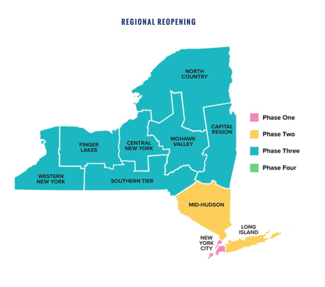The Hudson Valley and Long Island will enter Phase 3 of reopening the economy next week.