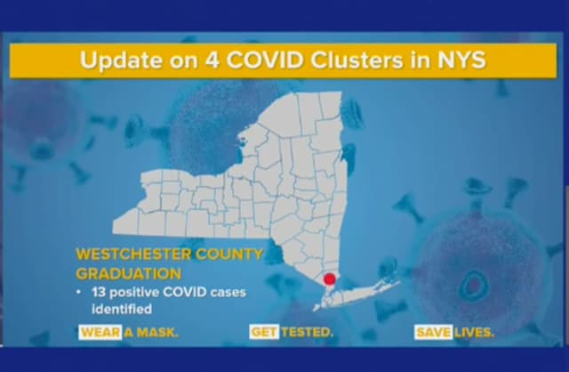 More than a dozen people have tested positive for COVID-19 after a graduation ceremony at Horace Greeley High School.