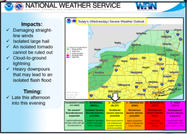 Severe storms are possible across eastern New York, Connecticut and western New England Wednesday afternoon, July 22, into early Wednesday evening.