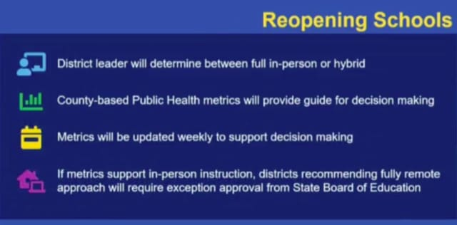 Key aspects of Connecticut's school reopening plan.