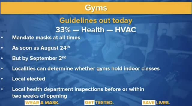 New York State has provided guidelines on how gyms can reopen.