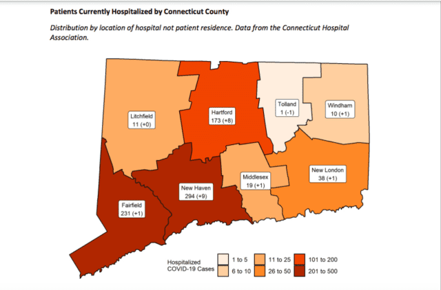 A look at COVID-19 hospitalizations in Connecticut, by county.