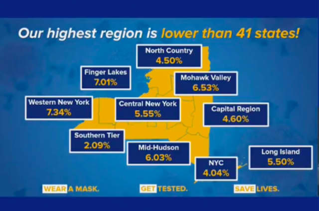 The breakdown of COVID-19 positive-test rates in New York, by region, on Monday, Dec. 7.