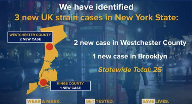 The UK strain has been identified in Westchester.