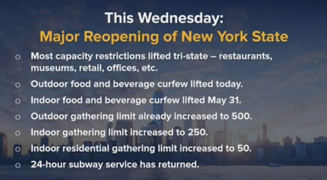 This Wednesday, New York State is reopening most of its economy.