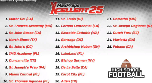 MaxPreps has once again released its list of the nation's top 100 high school football programs.