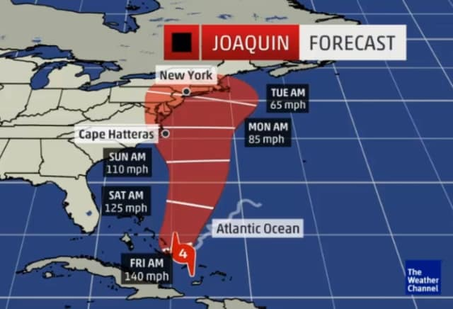 Even if the path changes, it's best to be prepared, Jersey Shore Hurricane News says.
