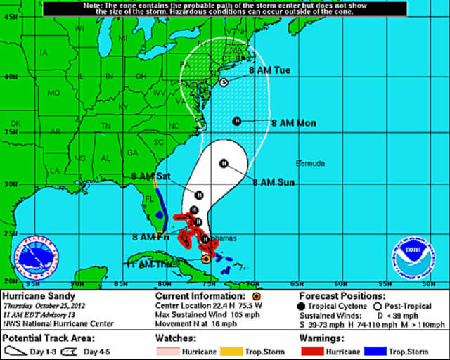 The latest track from the National Hurricane Center has Sandy approaching New Jersey on Tuesday, but other forecasts have it hitting farther south or farther north.