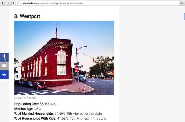 """A website recently ranked Westport on its list of """"Most Boring Places in Connecticut."""" How an a town with a Patagonia shop be boring?"""