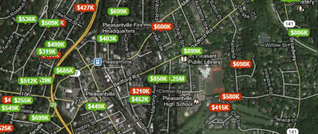 The Pleasantville real estate market, shown here as green prices represent currently for sale homes and red marks recently sold, is trending upward.