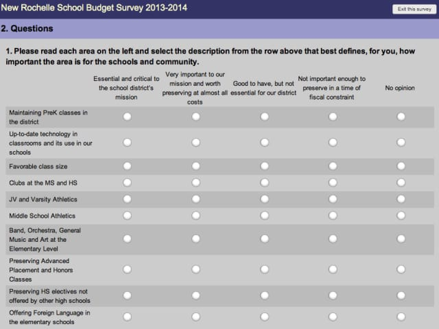 new rochelle parents school nurses make budget pleas new rochelle