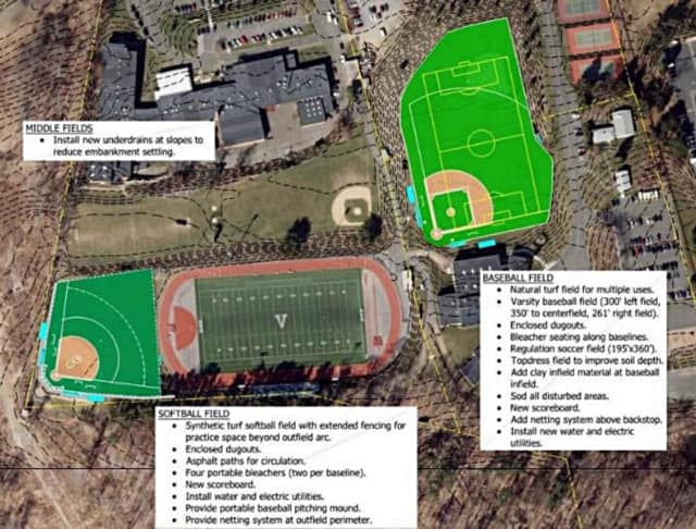 Here are the proposed upgrades to the Valhalla Middle/High School athletic fields.