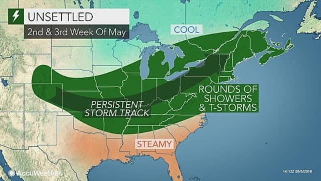Unsettled weather is predicted for the second and third weeks of this month, according to AccuWeather.