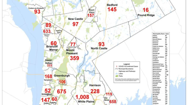 A breakdown of COVID-19 cases in Westchester.